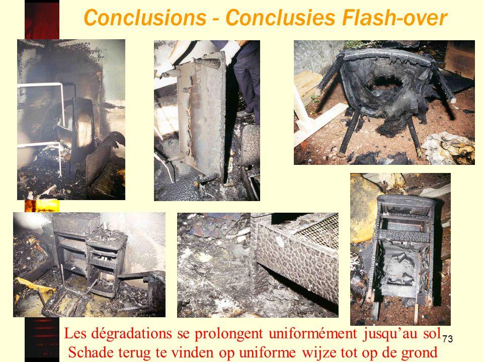73 Conclusions - Conclusies Flash-over Les dégradations se prolongent uniformément jusquau sol Schade terug te vinden op uniforme wijze tot op de grond