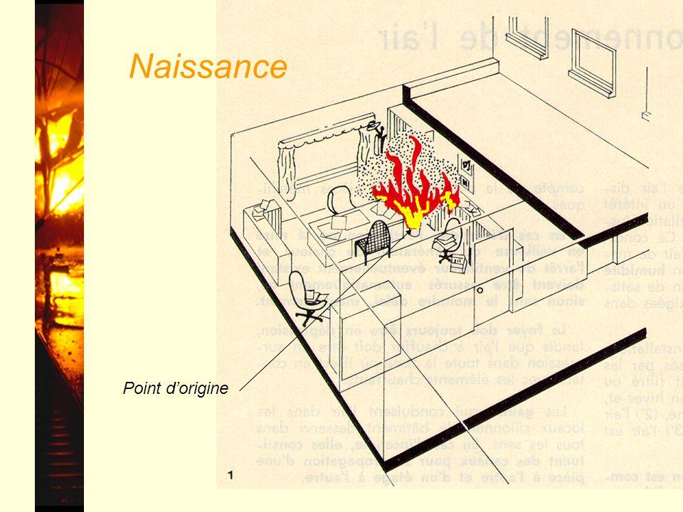 49 Développement du feu - Ontwikkeling van de brand