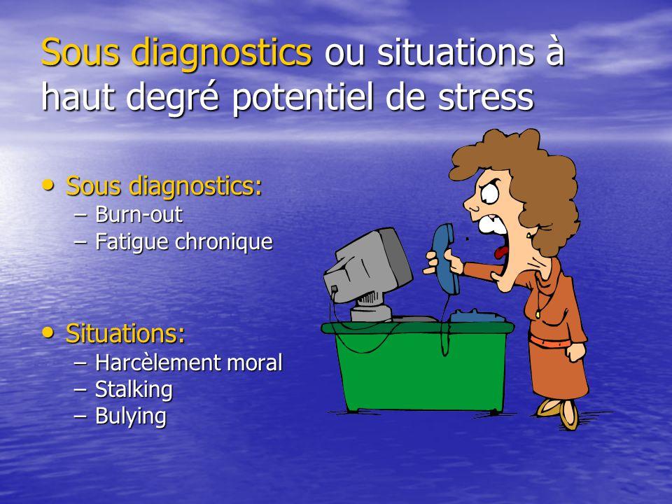 Sous diagnostics ou situations à haut degré potentiel de stress Sous diagnostics: Sous diagnostics: –Burn-out –Fatigue chronique Situations: Situation