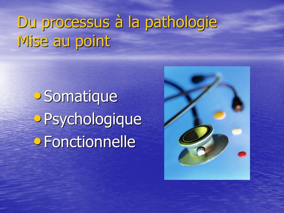 Du processus à la pathologie Mise au point Somatique Somatique Psychologique Psychologique Fonctionnelle Fonctionnelle