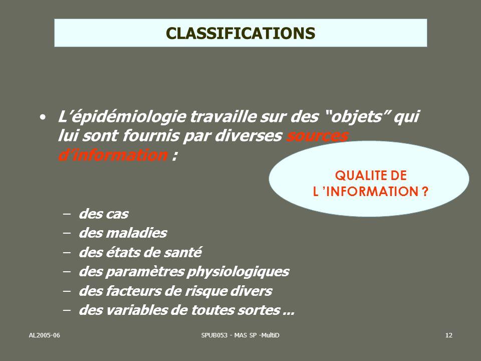 AL2005-06SPUB053 - MAS SP -MultiD12 CLASSIFICATIONS Lépidémiologie travaille sur des objets qui lui sont fournis par diverses sources dinformation : –