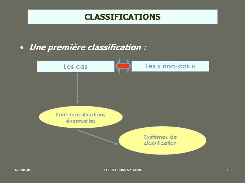 AL2005-06SPUB053 - MAS SP -MultiD13 CLASSIFICATIONS Une première classification : Les cas Les « non-cas » Sous-classifications éventuelles Systèmes de