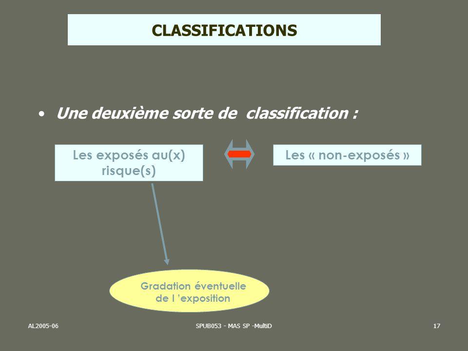 AL2005-06SPUB053 - MAS SP -MultiD17 CLASSIFICATIONS Une deuxième sorte de classification : Les exposés au(x) risque(s) Les « non-exposés » Gradation é