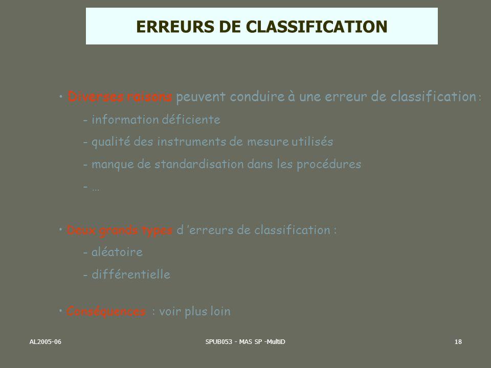 AL2005-06SPUB053 - MAS SP -MultiD18 ERREURS DE CLASSIFICATION Diverses raisons peuvent conduire à une erreur de classification : - information déficie