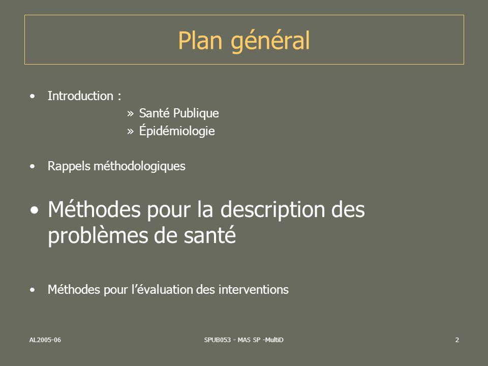 AL2005-06SPUB053 - MAS SP -MultiD13 CLASSIFICATIONS Une première classification : Les cas Les « non-cas » Sous-classifications éventuelles Systèmes de classification