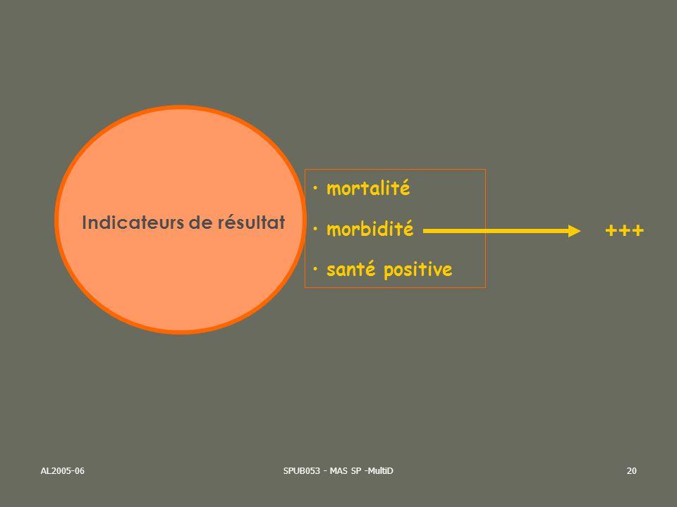 AL2005-06SPUB053 - MAS SP -MultiD20 Indicateurs de résultat mortalité morbidité santé positive +++