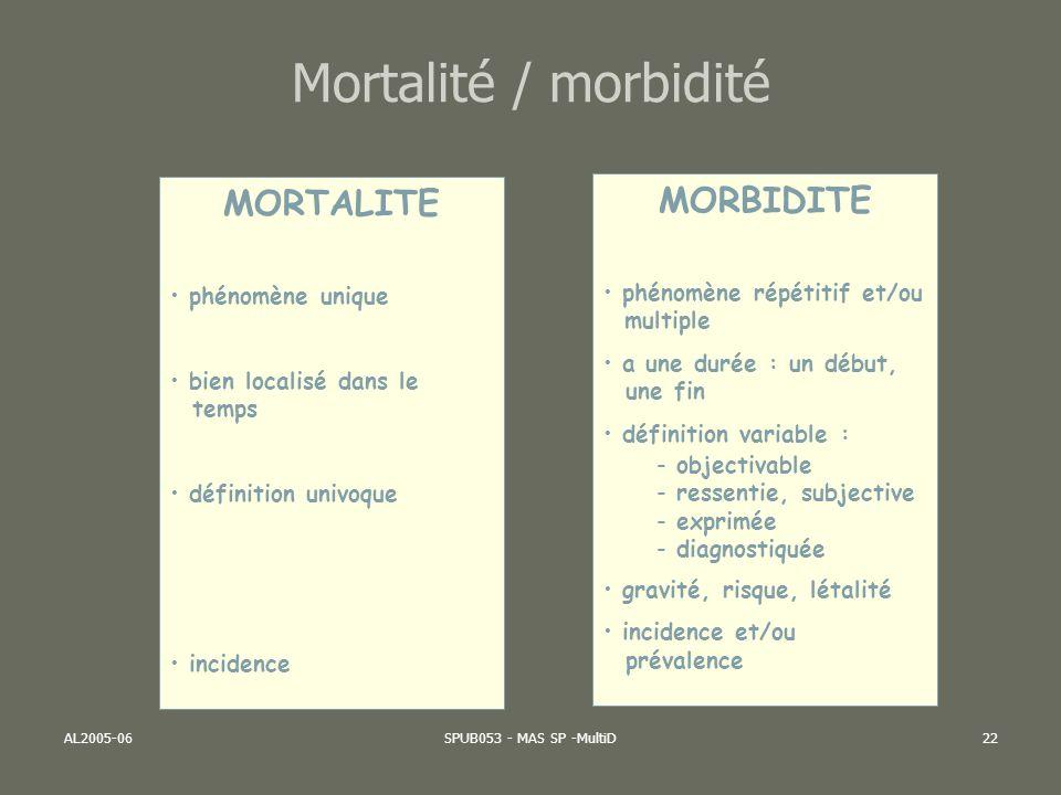 AL2005-06SPUB053 - MAS SP -MultiD22 Mortalité / morbidité MORTALITE phénomène unique bien localisé dans le temps définition univoque incidence MORBIDI