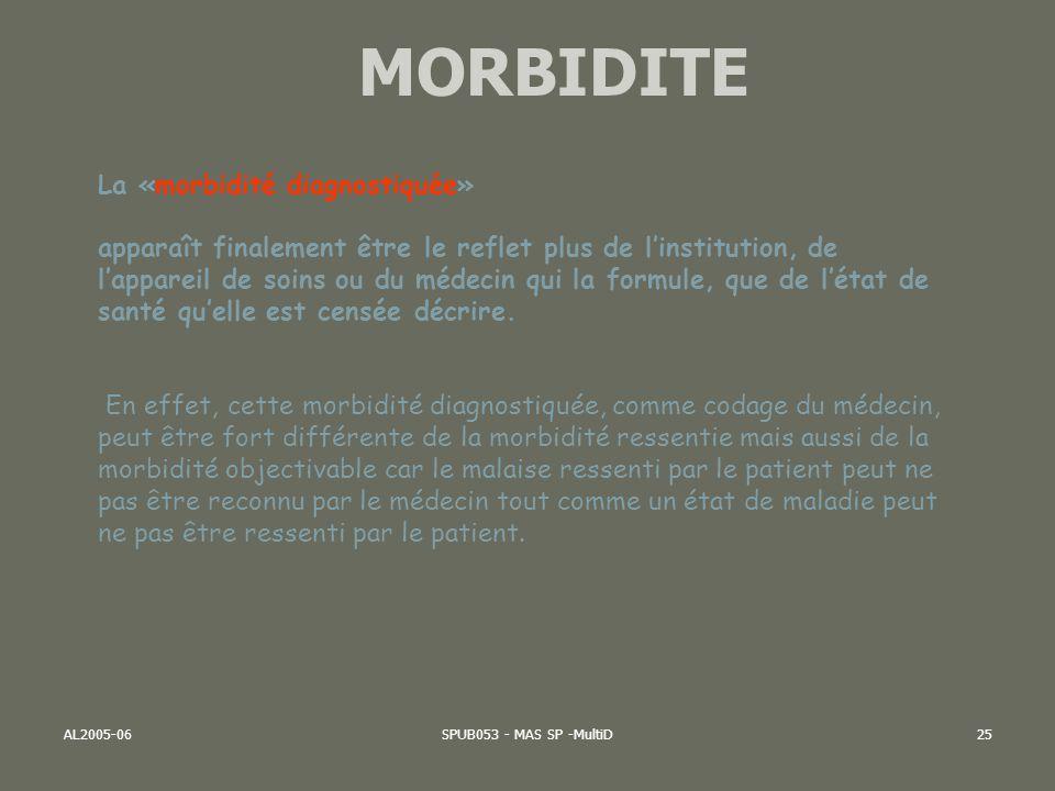 AL2005-06SPUB053 - MAS SP -MultiD25 MORBIDITE La «morbidité diagnostiquée» apparaît finalement être le reflet plus de linstitution, de lappareil de so