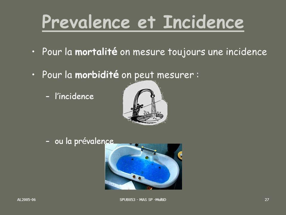 AL2005-06SPUB053 - MAS SP -MultiD27 Prevalence et Incidence Pour la mortalit é on mesure toujours une incidence Pour la morbidit é on peut mesurer : –