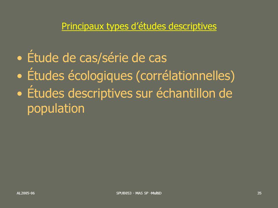 AL2005-06SPUB053 - MAS SP -MultiD35 Principaux types détudes descriptives Étude de cas/série de cas Études écologiques (corrélationnelles) Études desc