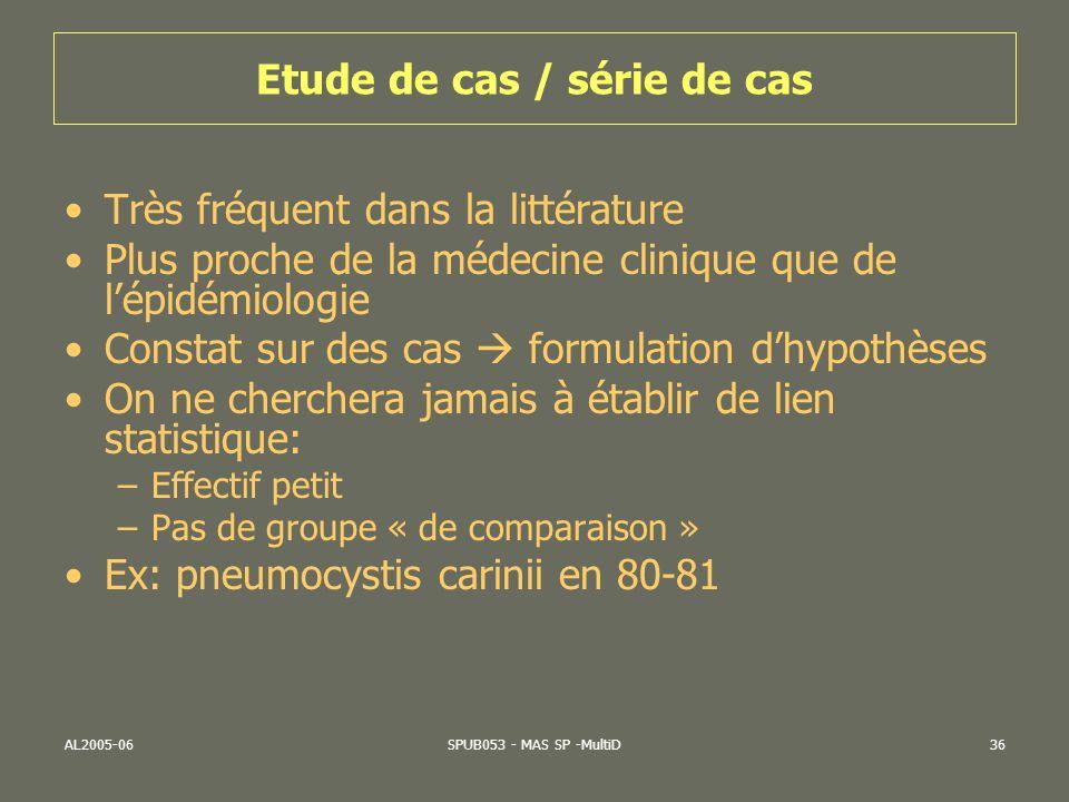 AL2005-06SPUB053 - MAS SP -MultiD36 Etude de cas / série de cas Très fréquent dans la littérature Plus proche de la médecine clinique que de lépidémio