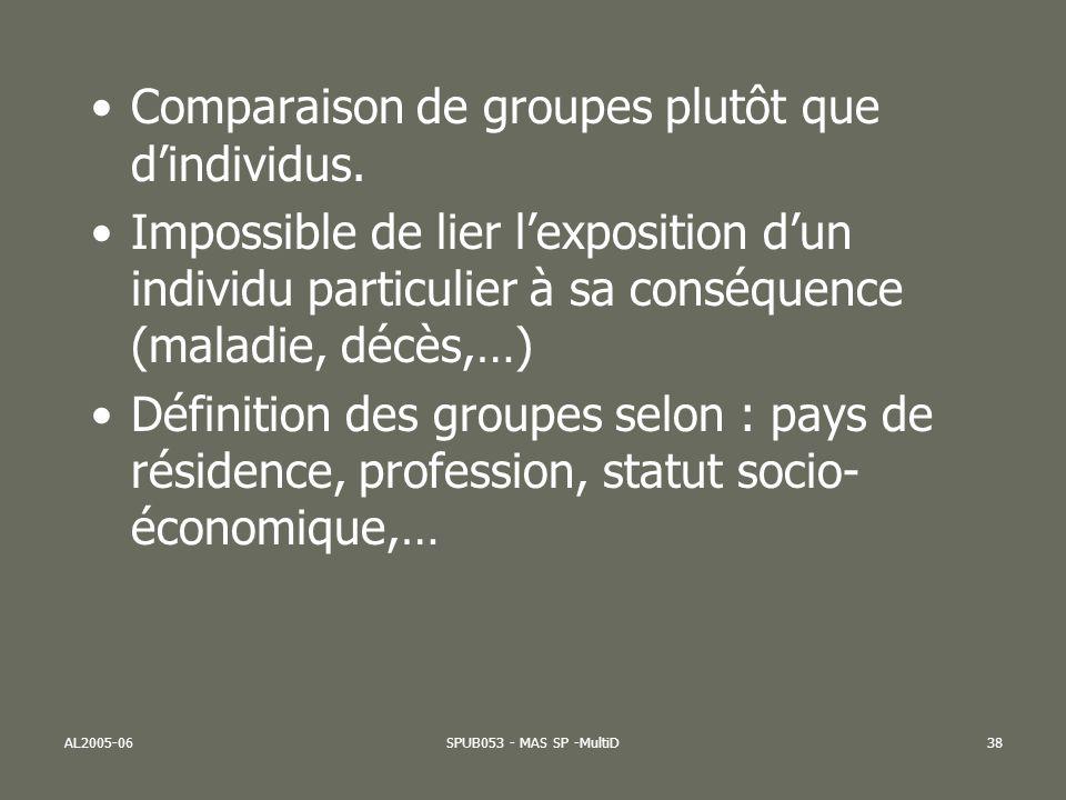 AL2005-06SPUB053 - MAS SP -MultiD38 Comparaison de groupes plutôt que dindividus. Impossible de lier lexposition dun individu particulier à sa conséqu