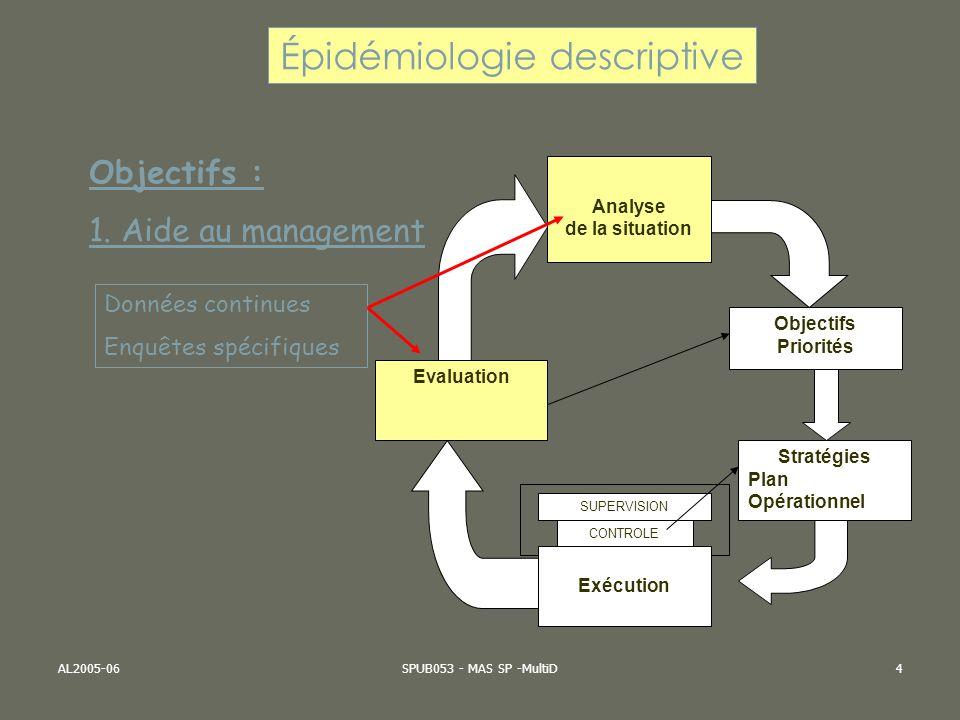 AL2005-06SPUB053 - MAS SP -MultiD4 Épidémiologie descriptive Objectifs : 1. Aide au management Analyse de la situation Exécution Evaluation Objectifs