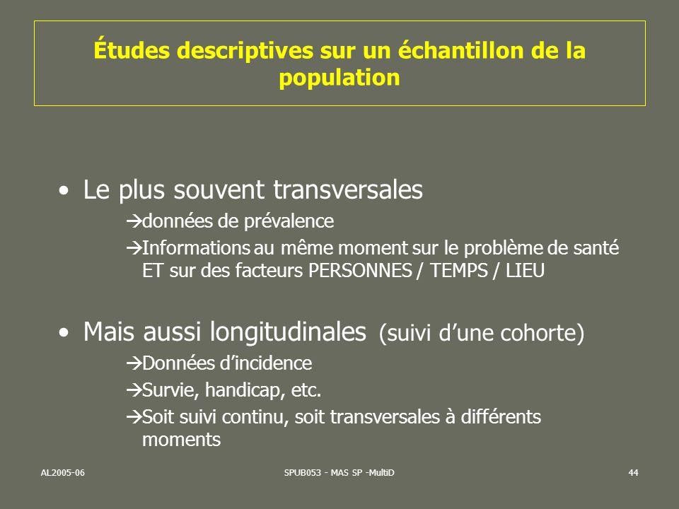 AL2005-06SPUB053 - MAS SP -MultiD44 Études descriptives sur un échantillon de la population Le plus souvent transversales données de prévalence Inform