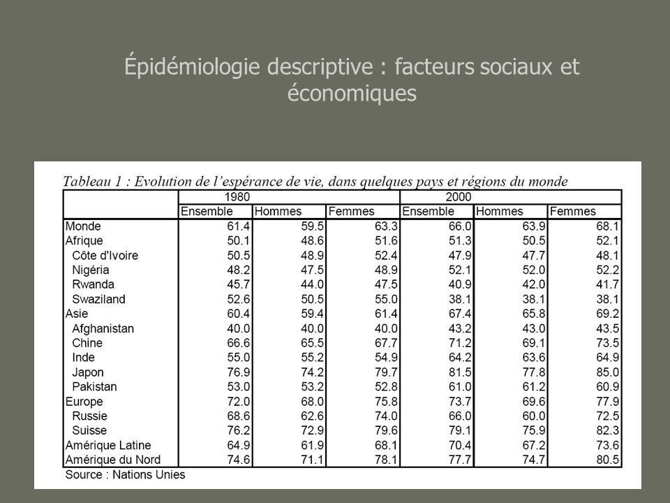 AL2005-06SPUB053 - MAS SP -MultiD57 Épidémiologie descriptive : facteurs sociaux et économiques