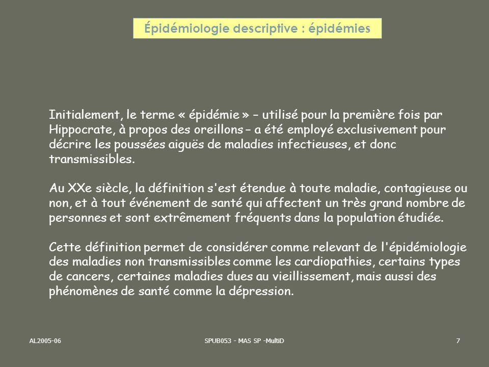 AL2005-06SPUB053 - MAS SP -MultiD8 Levels of Disease Sporadique Endémique Épidémique Pandémique Fréquence de la maladie
