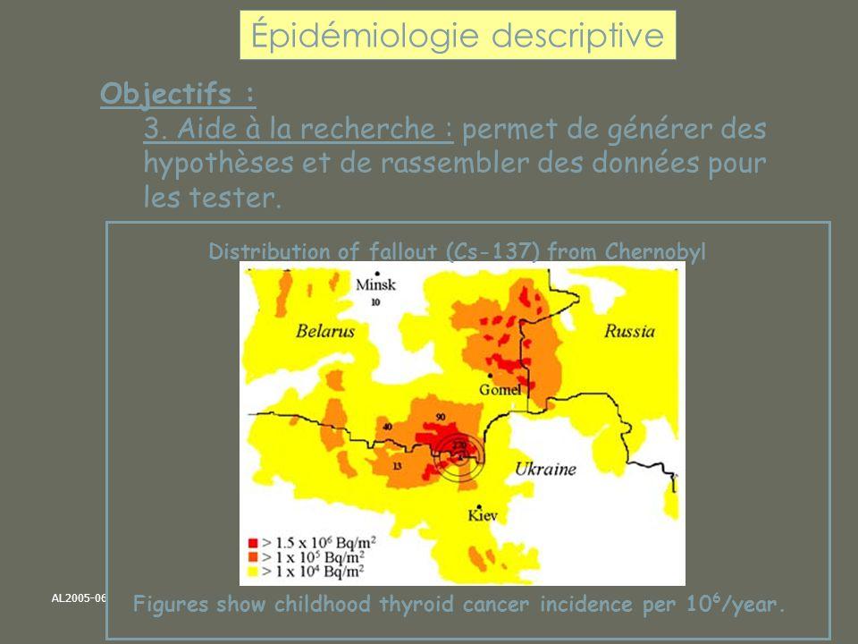 AL2005-06SPUB053 - MAS SP -MultiD9 Épidémiologie descriptive Objectifs : 3. Aide à la recherche : permet de générer des hypothèses et de rassembler de