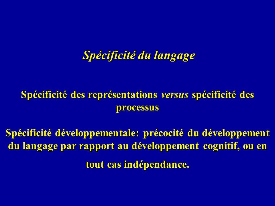 Spécificité du langage Spécificité des représentations versus spécificité des processus Spécificité développementale: précocité du développement du la
