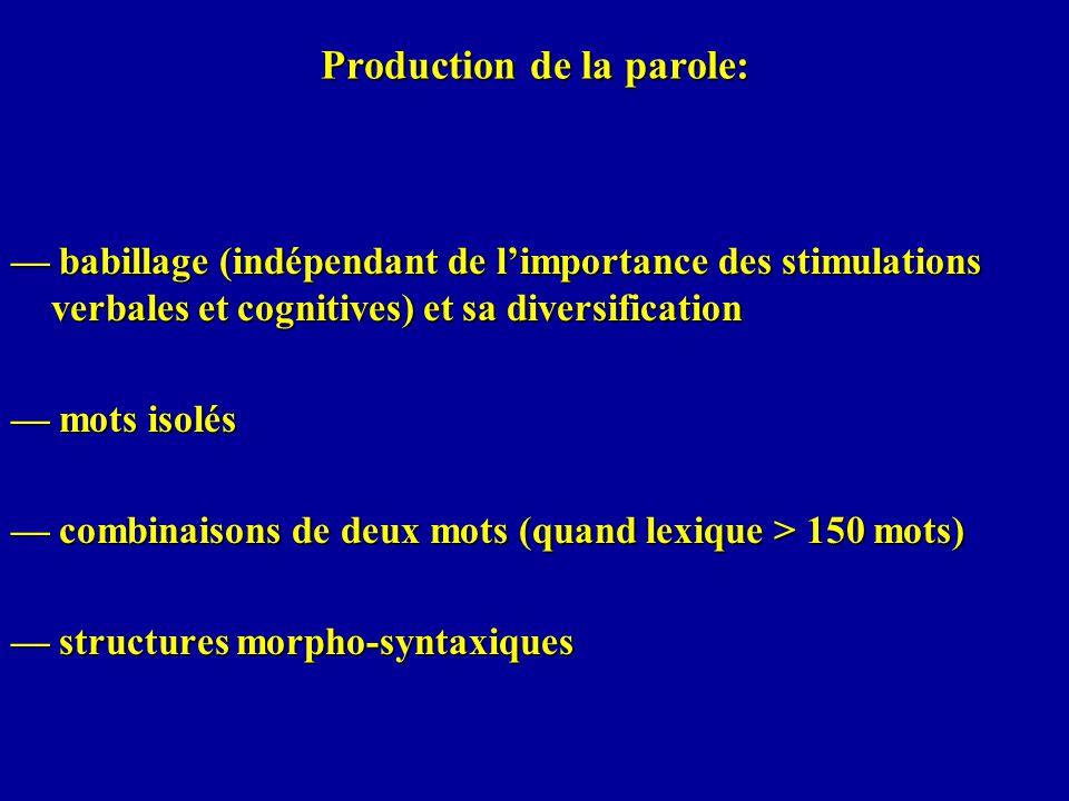 Production de la parole: Production de la parole: babillage (indépendant de limportance des stimulations verbales et cognitives) et sa diversification