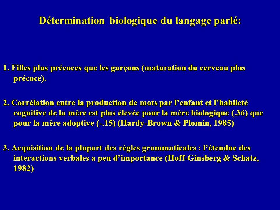 Détermination biologique du langage parlé: 1. Filles plus précoces que les garçons (maturation du cerveau plus précoce). 2. Corrélation entre la produ