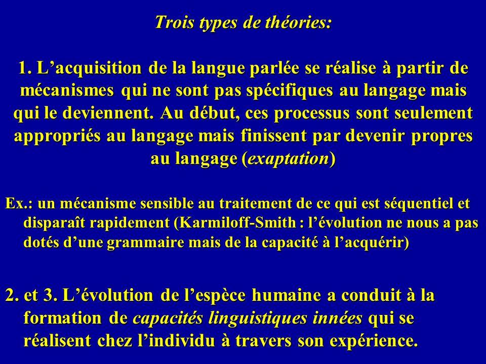 Trois types de théories: 1. Lacquisition de la langue parlée se réalise à partir de mécanismes qui ne sont pas spécifiques au langage mais qui le devi