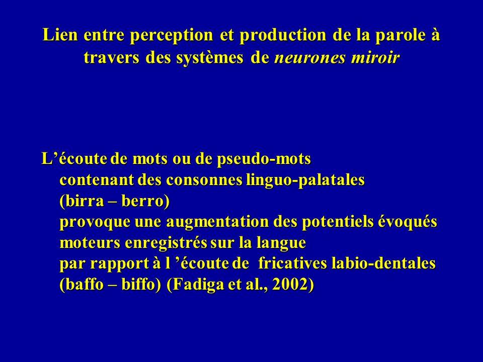 Lien entre perception et production de la parole à travers des systèmes de neurones miroir Lécoute de mots ou de pseudo-mots contenant des consonnes l