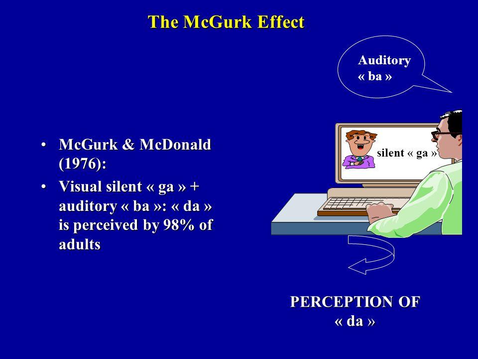 The McGurk Effect McGurk & McDonald (1976):McGurk & McDonald (1976): Visual silent « ga » + auditory « ba »: « da » is perceived by 98% of adultsVisua