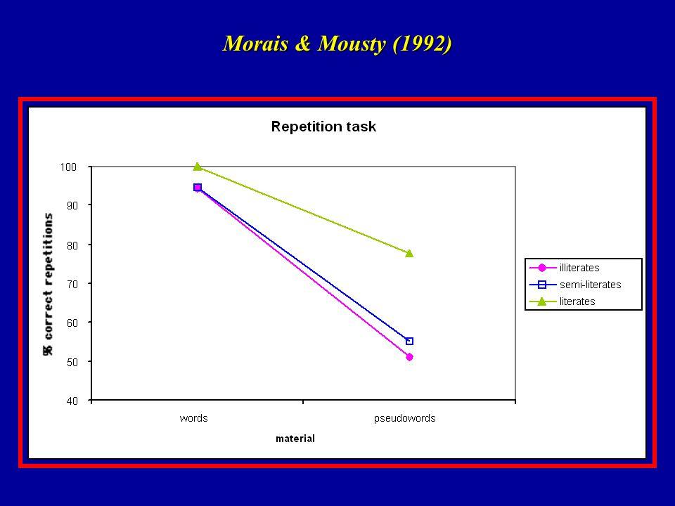 Morais & Mousty (1992)