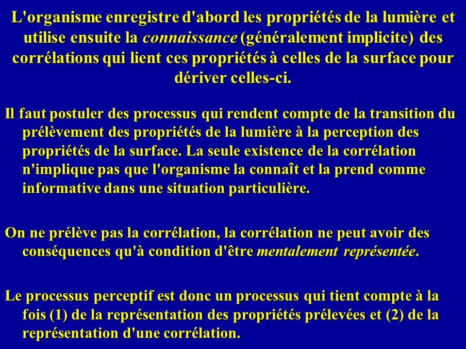 L'organisme enregistre d'abord les propriétés de la lumière et utilise ensuite la connaissance (généralement implicite) des corrélations qui lient ces