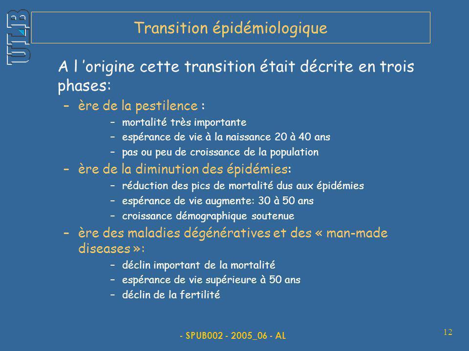 - SPUB002 - 2005_06 - AL 12 A l origine cette transition était décrite en trois phases: –ère de la pestilence : –mortalité très importante –espérance