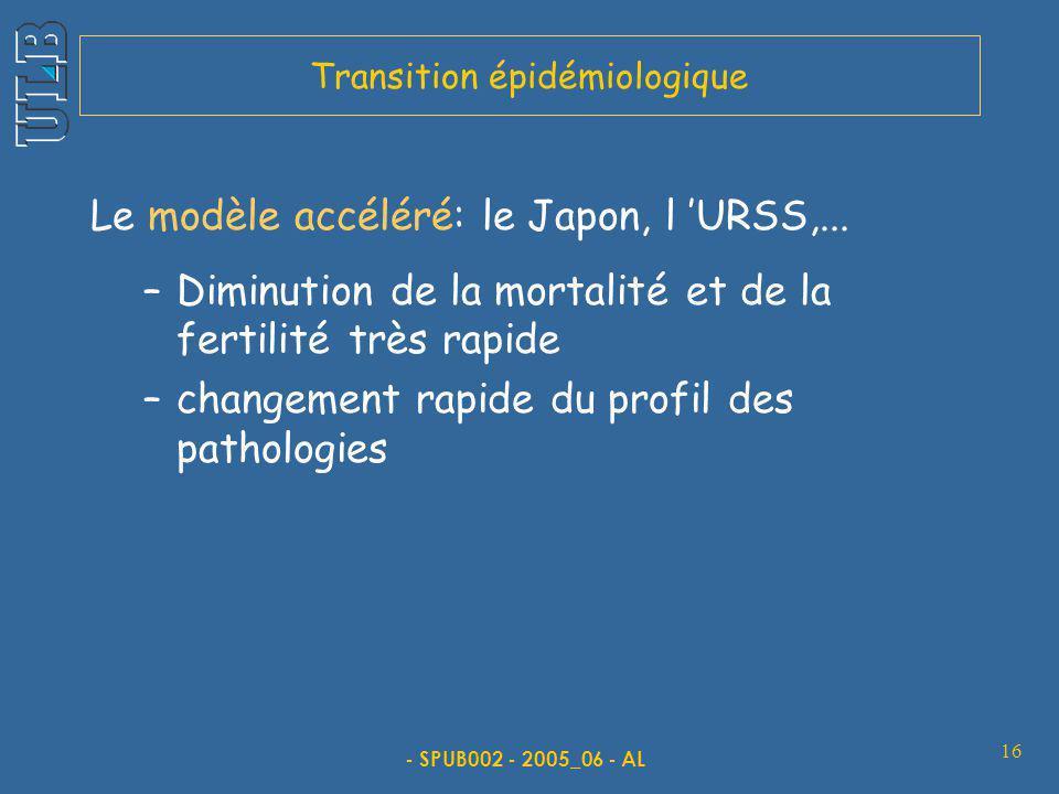 - SPUB002 - 2005_06 - AL 16 Le modèle accéléré: le Japon, l URSS,... –Diminution de la mortalité et de la fertilité très rapide –changement rapide du