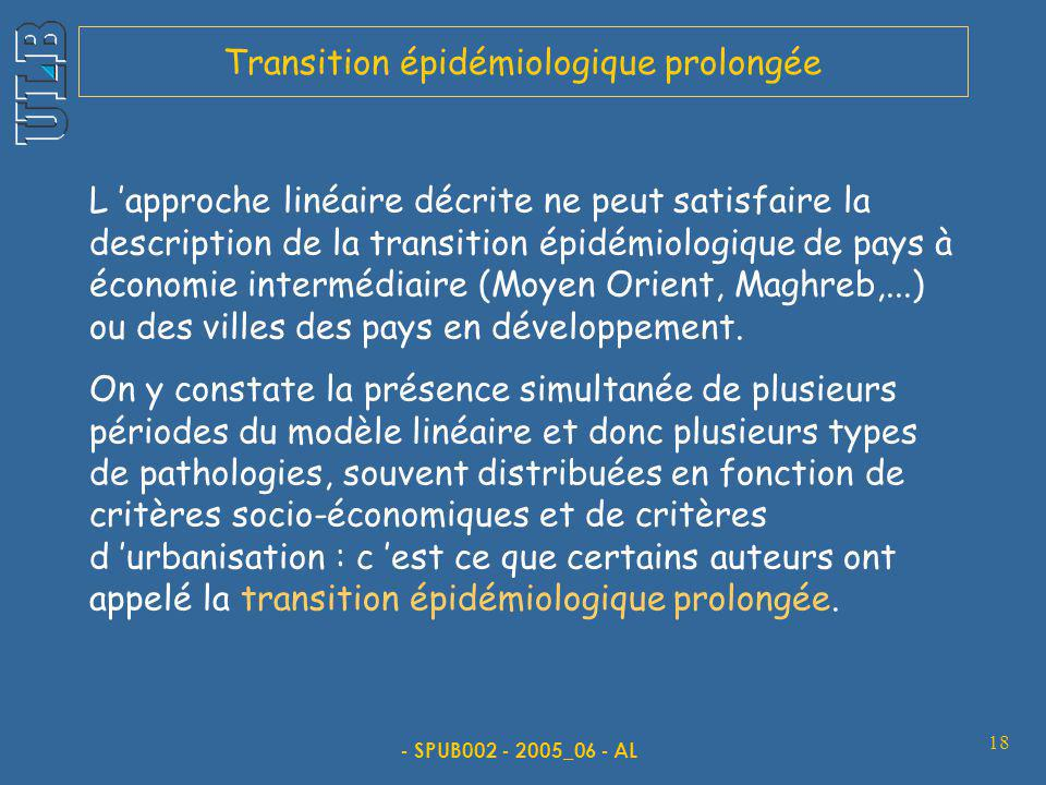- SPUB002 - 2005_06 - AL 18 Transition épidémiologique prolongée L approche linéaire décrite ne peut satisfaire la description de la transition épidémiologique de pays à économie intermédiaire (Moyen Orient, Maghreb,...) ou des villes des pays en développement.