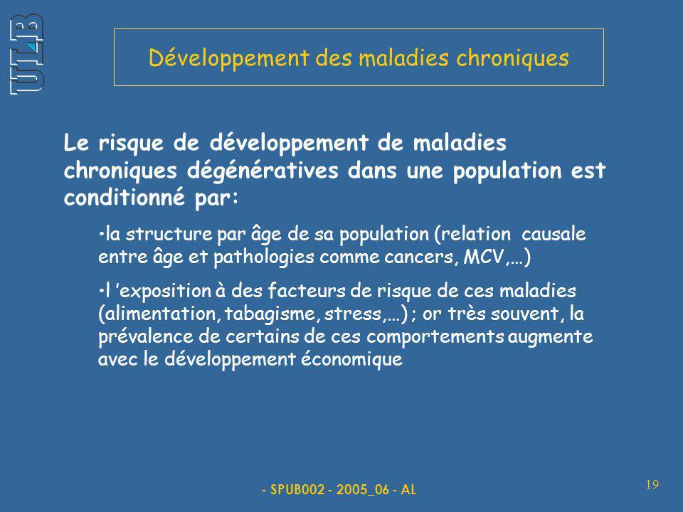 - SPUB002 - 2005_06 - AL 19 Développement des maladies chroniques Le risque de développement de maladies chroniques dégénératives dans une population