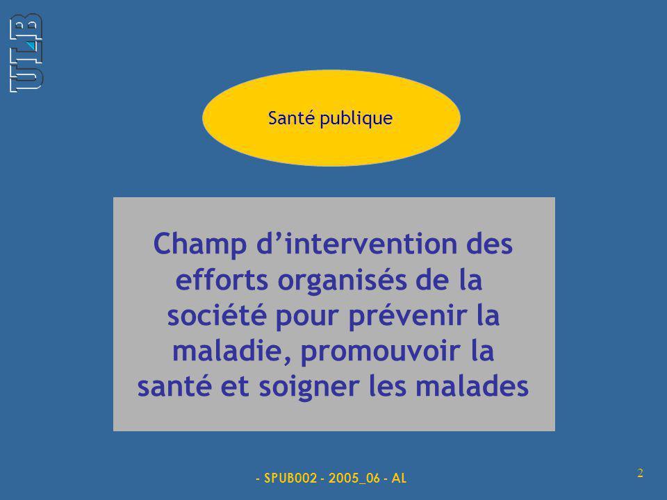 - SPUB002 - 2005_06 - AL 2 Santé publique Champ dintervention des efforts organisés de la société pour prévenir la maladie, promouvoir la santé et soigner les malades