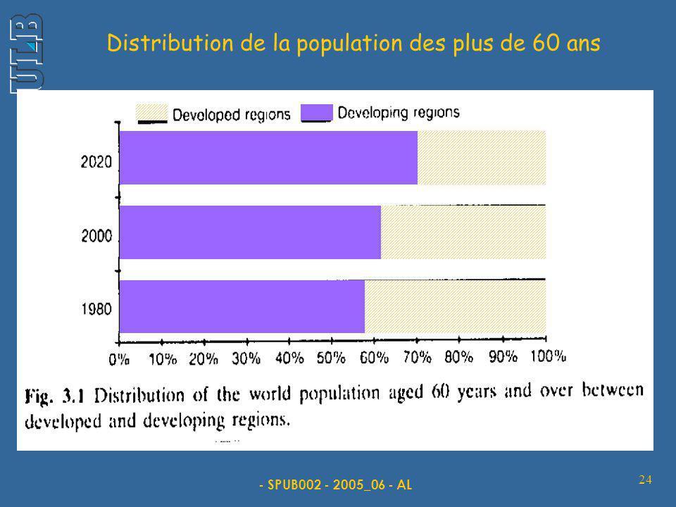 - SPUB002 - 2005_06 - AL 24 Distribution de la population des plus de 60 ans