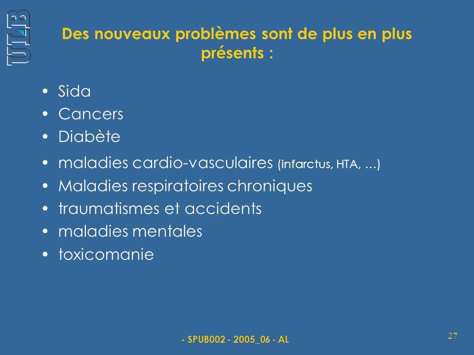 - SPUB002 - 2005_06 - AL 27 Sida Cancers Diabète maladies cardio-vasculaires (infarctus, HTA, …) Maladies respiratoires chroniques traumatismes et accidents maladies mentales toxicomanie Des nouveaux problèmes sont de plus en plus présents :