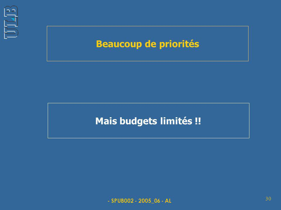- SPUB002 - 2005_06 - AL 30 Beaucoup de priorités Mais budgets limités !!