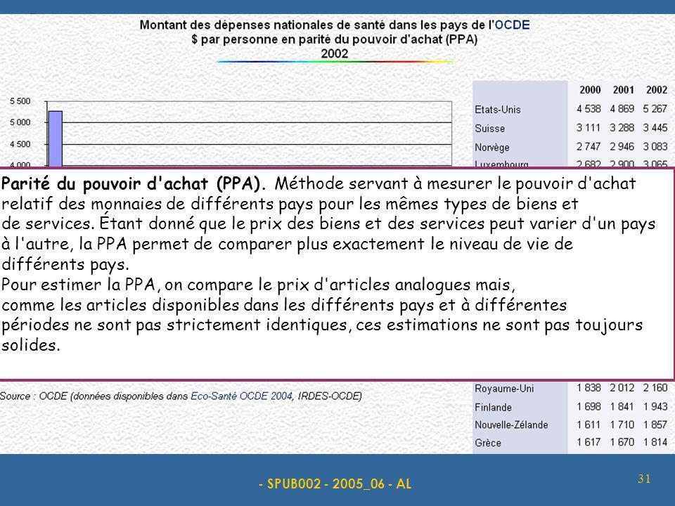 - SPUB002 - 2005_06 - AL 31 Parité du pouvoir d'achat (PPA). Méthode servant à mesurer le pouvoir d'achat relatif des monnaies de différents pays pour