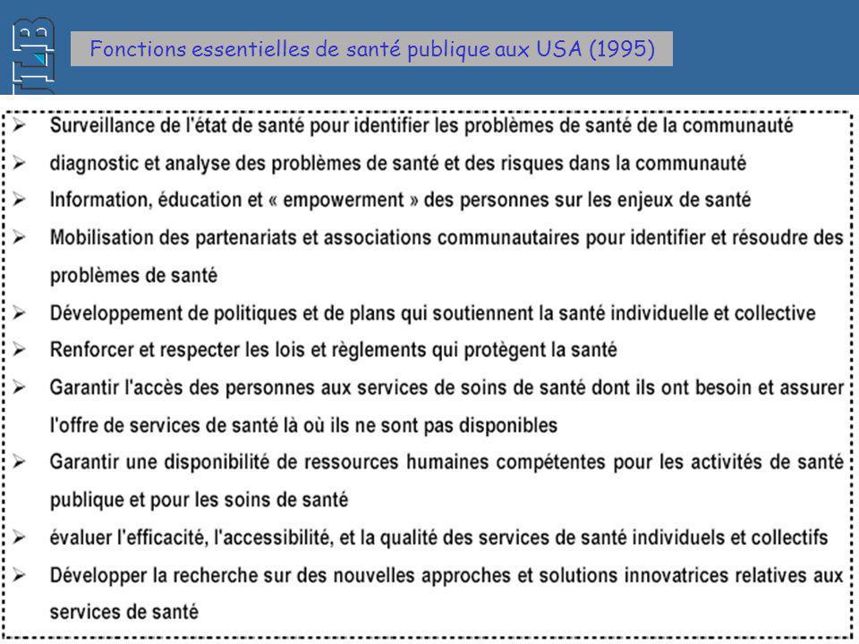 4 Fonctions essentielles de santé publique aux USA (1995)