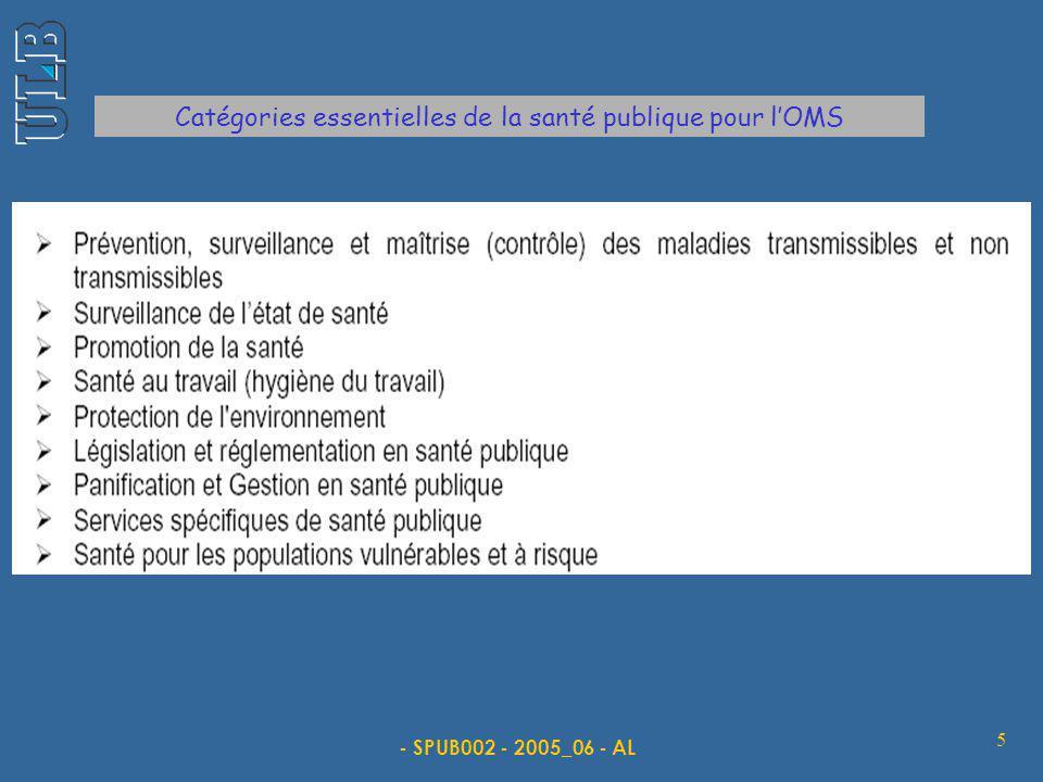 - SPUB002 - 2005_06 - AL 5 Catégories essentielles de la santé publique pour lOMS