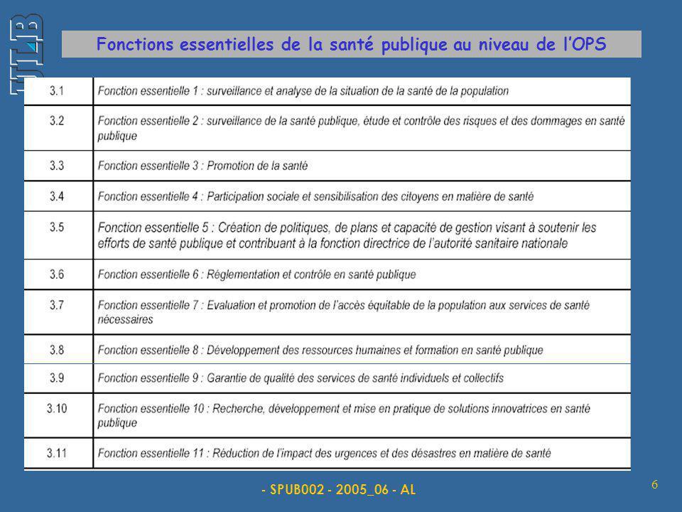 - SPUB002 - 2005_06 - AL 6 Fonctions essentielles de la santé publique au niveau de lOPS