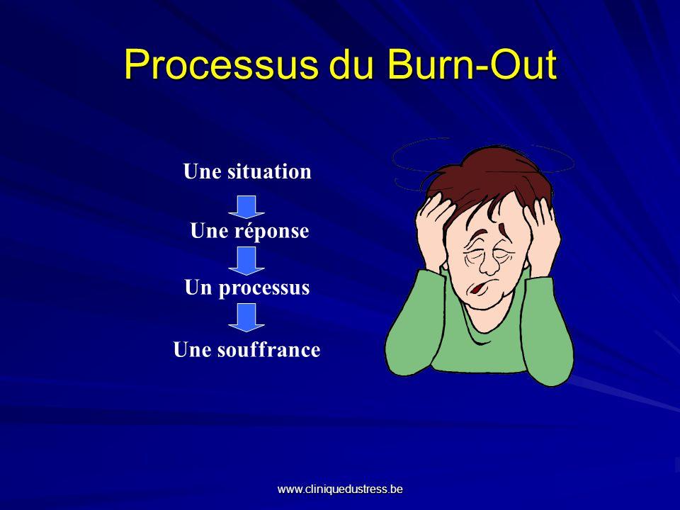 Processus du Burn-Out Une réponse Une situation Un processus Une souffrance www.cliniquedustress.be