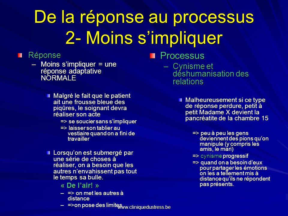 De la réponse au processus 2- Moins simpliquer Réponse –Moins simpliquer = une réponse adaptative NORMALE Malgré le fait que le patient ait une frouss