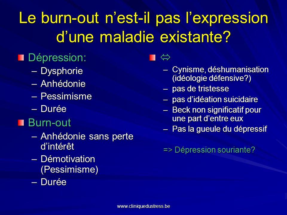 Le burn-out nest-il pas lexpression dune maladie existante? Dépression: –Dysphorie –Anhédonie –Pessimisme –Durée Burn-out –Anhédonie sans perte dintér