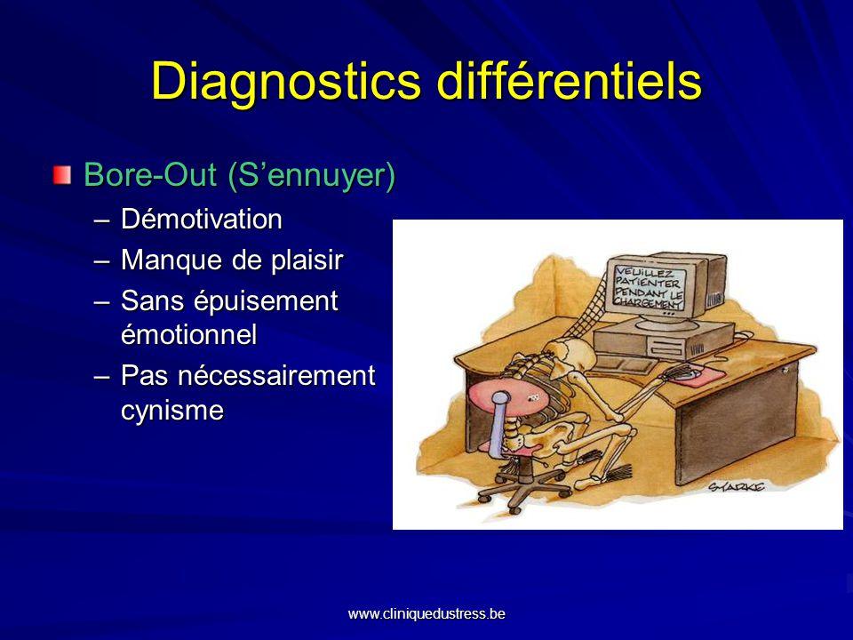 Diagnostics différentiels Bore-Out (Sennuyer) –Démotivation –Manque de plaisir –Sans épuisement émotionnel –Pas nécessairement cynisme www.cliniquedus