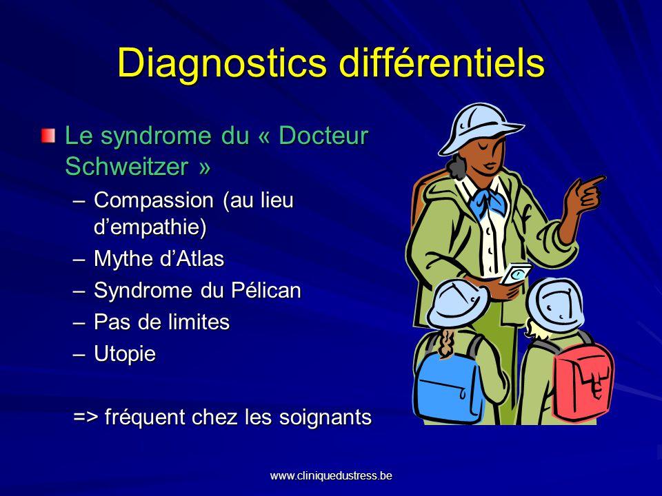 Diagnostics différentiels Le syndrome du « Docteur Schweitzer » –Compassion (au lieu dempathie) –Mythe dAtlas –Syndrome du Pélican –Pas de limites –Ut