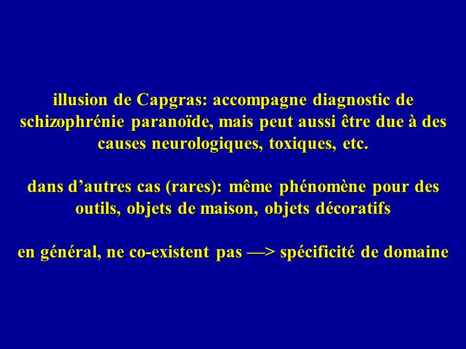 illusion de Capgras: accompagne diagnostic de schizophrénie paranoïde, mais peut aussi être due à des causes neurologiques, toxiques, etc.