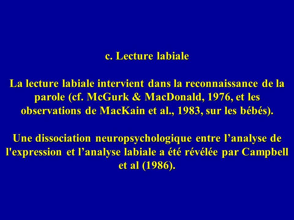 c.Lecture labiale La lecture labiale intervient dans la reconnaissance de la parole (cf.