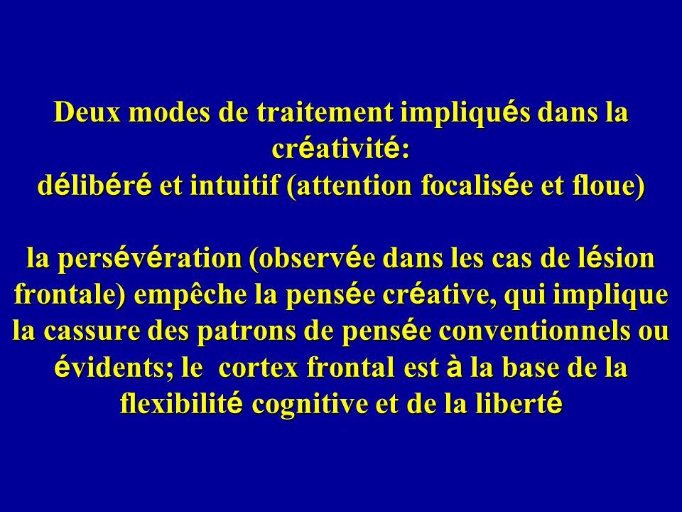 Deux modes de traitement impliqu é s dans la cr é ativit é : d é lib é r é et intuitif (attention focalis é e et floue) la pers é v é ration (observ é e dans les cas de l é sion frontale) empêche la pens é e cr é ative, qui implique la cassure des patrons de pens é e conventionnels ou é vidents; le cortex frontal est à la base de la flexibilit é cognitive et de la libert é