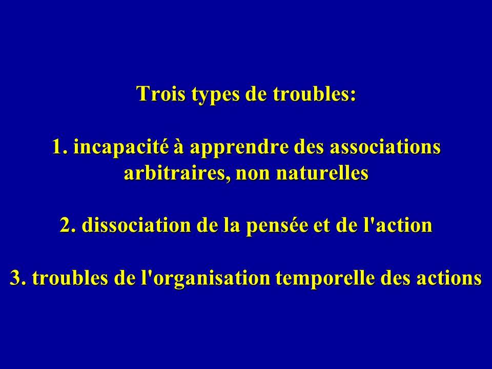 Trois types de troubles: 1.incapacité à apprendre des associations arbitraires, non naturelles 2.